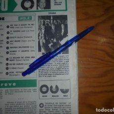 Coleccionismo de Revista Hola: RECORTE PRENSA : LOS EXITOS DEL GRUPO TRIANA. HOLA, JUNIO 1981 (). Lote 156637966