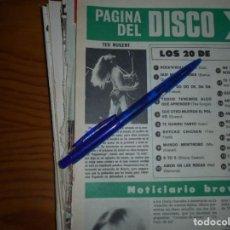 Coleccionismo de Revista Hola: RECORTE PRENSA : TED NUGENT. HOLA, JUNIO 1981 (). Lote 156638126