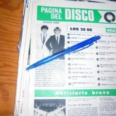 Coleccionismo de Revista Hola: RECORTE PRENSA : EL DUO PECOS. HOLA, MARZO 1982 (). Lote 156729538