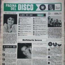 Coleccionismo de Revista Hola: RECORTE REVISTA HOLA Nº 1753 1978 ROCIO DURCAL, MARIA JOSE CANTUDO. Lote 195187212