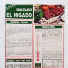 Coleccionismo de Revista Hola: LOTE FICHAS CONOZCA LOS ALIMENTOS PROPIEDADES-RECETAS: HIGADO+EL CERDO /RECORTE HOLA AÑOS 80. Lote 214038801