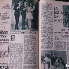 Coleccionismo de Revistas: EUROVISION. RECORTE REVISTA. Lote 133640134