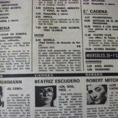 Coleccionismo de Revistas: RECORTE REVISTA LECTURAS Nº 1270 1976 UN, DOS, TRES...BEATRIZ ESCUDERO. Lote 158262038