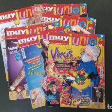 Coleccionismo de Revista Muy Interesante: LOTE DE 6 REVISTAS MUY INTERESANTE JUNIOR (Nº 18, 19, 31, 32 Y 35). Lote 177509492