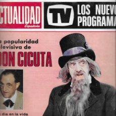 Coleccionismo de Revista Teleprograma: REVISTA LA ACTUALIDAD Nº 1081, 21 SEPTIEMBRE 1972, LUTO EN LA CASA DE ALBA EN PAGINAS INTERIORES. Lote 193782350
