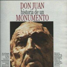 Coleccionismo de Revista Temas Españoles: MONUMENTO A D.JUAN III EN EL PARQUE JUAN CAROS I EN 1994. Lote 42484813