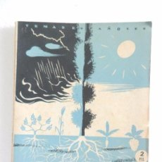 Coleccionismo de Revista Temas Españoles: REVISTA TEMAS ESPAÑOLES. CLIMA, SUELO Y AGRICULTURA. N. 16 AÑO 1952. . Lote 82354176