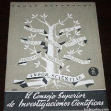 Coleccionismo de Revista Temas Españoles: TEMAS ESPAÑOLES Nº 82 - EL CONSEJO SUPERIOR DE INVESTIGACIONES CIENTÍFICAS - 1954. Lote 88927764