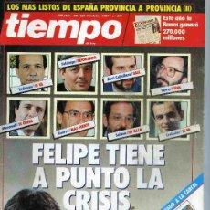 Coleccionismo de Revista Tiempo: REVISTA TIEMPO DE HOY. Nº 281. PORTADA FELIPE GONZÁLEZ. AÑO 1987. Lote 26483146