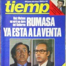 Coleccionismo de Revista Tiempo: REVISTA TIEMPO Nº 55 (1983). Lote 21287370