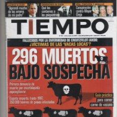 Coleccionismo de Revista Tiempo: REVISTA TIEMPO. Lote 47203645