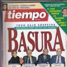 Coleccionismo de Revista Tiempo: REVISTA TIEMPO Nº 624 AÑO 1994. MIGUEL MUÑOZ. AMPARA LARRAÑAGA. JOAQUIN ALMUNIA. NICOLAS REDONDO.. Lote 54950295