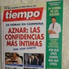 Coleccionismo de Revista Tiempo: REVISTA TIEMPO Nº 681 ,1995 - GUERRA DE SUELDOS -AZNAR -AMERICA PROFUNDA -ESPARTACO -GEORG SOLTI. Lote 67350217