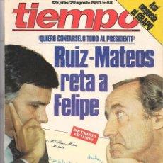 Coleccionismo de Revista Tiempo: REVISTA TIEMPO DE HOY. Nº 68. 29 AGOSTO 1983. (B/58). Lote 89393280