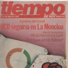 Coleccionismo de Revista Tiempo: REVISTA TIEMPO Nº 46: SONDEOS ELECTORALES PARA OCTUBRE 1982 ORÍGENES REVISTA TIEMPO COMO SEPARATA . Lote 98491191