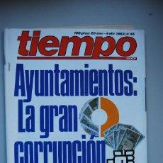 Coleccionismo de Revista Tiempo: REVISTA TIEMPO NUM.46-AÑO 1983:AYUNTAMIENTOS, LA GRAN CORRUPCION-REAGAN, F18 CONTRA MARRRUECOSS. Lote 191882966