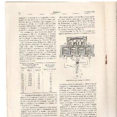 Coleccionismo de Revistas y Periódicos: REVISTA IBERICA 2.AÑO 1945.WOLFRAM.WOLFRAMIO,FAUSTO DE ELHUYAR.. Lote 9043151