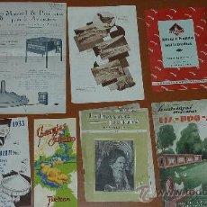 Coleccionismo de Revistas y Periódicos: LOTE DE PAPELES AVICOLAS: CATALOGOS, REVISTAS... AVICOLA. AVICULTURA. TODO DE AÑOS 30S 40S 50S.. Lote 67402619