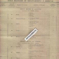 Coleccionismo de Revistas y Periódicos: BOLETIN DE VIZCAYA AÑO 1891 RECLUTAMIENTO MOGUER RUTE BAENA ALCIRA CHIVA GANDIA VIVER VINAROZ NULES . Lote 35170271
