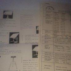 Coleccionismo de Revistas y Periódicos: ANTIGUA PUBLICIDAD ORIGINAL TECNIGRAFOS ROCADA VIC AÑOS 70. Lote 41029799