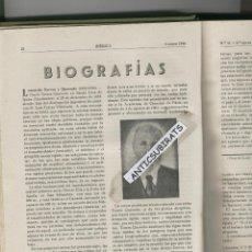 Coleccionismo de Revistas y Periódicos: 25 REVISTAS IBERICA AÑO 1946 LEONARDO TORRES QUEVEDO SANTA CRUZ DE IGUÑA PANTANO DEL ZENAJO . Lote 44254406