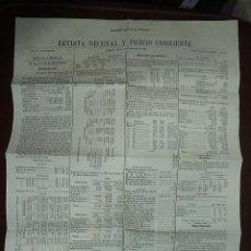 Coleccionismo de Revistas y Periódicos: REVISTA DECENAL Y PRECIO CORRIENTE. HABANA. 25 SEPTIEMBRE 1885. VOLUMEN 41. Nº 27. LEER. Lote 49647362