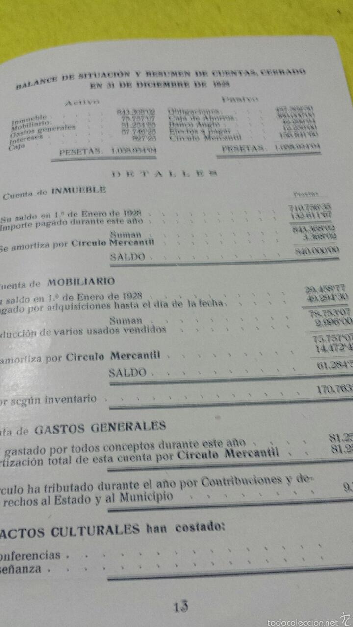 Coleccionismo de Revistas y Periódicos: CIRCULO MERCANTIL E INDUSTRIAL, VIGO, MEMORIA 1928 - - Foto 4 - 50747336