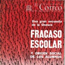 Coleccionismo de Revistas y Periódicos: EL CORREO. UNESCO JUNIO 1972. UNA GRAN ENCUESTA DE LA UNESCO: FRACASO ESCOLAR Y ORIGEN SOCIAL DE.... Lote 54252871