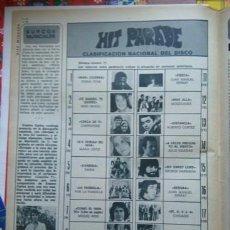 Coleccionismo de Revistas y Periódicos: RECORTE GLORIA SERRAT NINO BRAVO MOCEDADES JULIO IGLESIAS MARIA OSTIZ GEORGE HARRISON. Lote 55791059