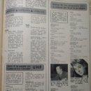 Coleccionismo de Revistas y Periódicos: RECORTE FRANCOISE HARDY ELISA MONTES ENRIQUE GUITAR. Lote 161179481