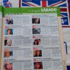 Coleccionismo de Revistas y Periódicos: SHARON STONE. Lote 91312240