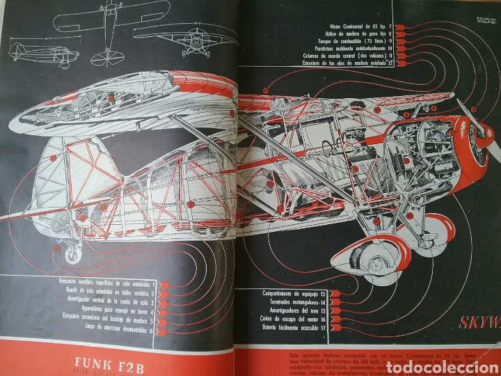 Coleccionismo de Revistas y Periódicos: Lote 3 revistas antiguas de aviación Skyways.Años 40. - Foto 8 - 97738474