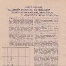 Coleccionismo de Revistas y Periódicos: * PIRITAS * LA MINERÍA DE HUELVA / MANUEL FERNÁNDEZ BALBUENA - 1933. Lote 106599731