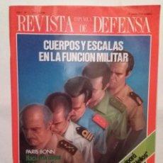 Coleccionismo de Revistas y Periódicos: REVISTA ESPAÑOLA DE DEFENSA Nº 2 ABRIL 1988.EJERCITO DEL AIRE.SAHARA 13 AÑOS DESPUES.EN LA ANTARTIDA. Lote 109147759