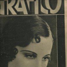 Coleccionismo de Revistas y Periódicos: MUNDO GRÁFICO. Nº 1023. EN PORTADA: ROSITA DÍAZ. 10 JUNIO 1931.(B/58). Lote 269100903