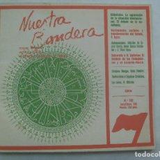 Coleccionismo de Revistas y Periódicos: NUESTRA BANDERA , REVISTA TEORICA Y POLITICA DEL PARTIDO COMUNISTA DE ESPAÑA. Nº 102. 1980. Lote 137442474
