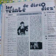 Coleccionismo de Revistas y Periódicos: ROLLING STONES . Lote 142379578