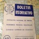 Coleccionismo de Revistas y Periódicos: ANTIGUO BOLETIN INFORMATIVO ASOCIACIÓN NACIONAL DE PERITOS Y INGENIEROS TÉCNICOS INDUSTRIALES. Lote 169058184
