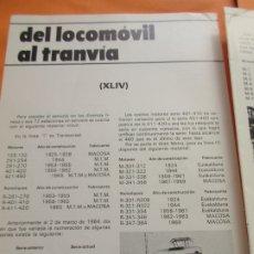 Coleccionismo de Revistas y Periódicos: ARTICULO 1979 - TRENES METRO DE BARCELONA POR SERIE - 2 PAGINAS - RENFE TRANVIA AUTOBUS FERROCARRIL. Lote 180260333