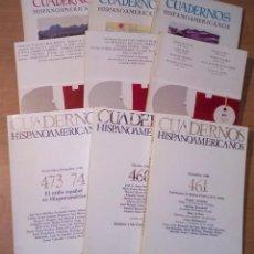 Coleccionismo de Revistas y Periódicos: CUADERNOS HISPANOAMERICANOS 437 - BORGES / JOSÉ ANTONIO MARAVALL / MARTÍN FIERRO / PIRANDELLO. Lote 117433655