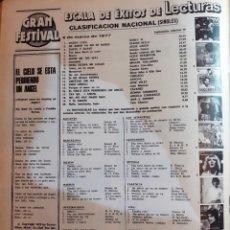 Coleccionismo de Revistas y Periódicos: ESCALA DE EXITOS MIGUEL GALLARDO BONEY M CAMILO SESTO . Lote 194309473