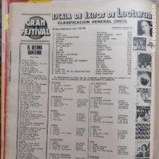 Coleccionismo de Revistas y Periódicos: STAR WARS LA GUERRA DE LAS GALAXIAS CAMILO SESTO BONEY M. Lote 210662069
