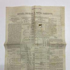 Coleccionismo de Revistas y Periódicos: CUBA - HABANA, 1885. REVISTA COMERCIAL. VER FOTOS. Lote 225101747
