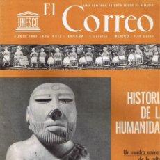 Coleccionismo de Revistas y Periódicos: EL CORREO JUNIO 1963. Lote 235809510