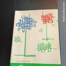 Coleccionismo de Revistas y Periódicos: ANTIGUA REVISTA STANDARD ELECTRICA AÑO 1964 CON EL SUPLEMENTO DE HUMOR RIN-RIN. Lote 242999965