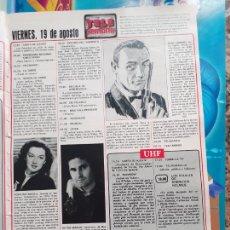 Coleccionismo de Revistas y Periódicos: SEAN CONNERY JAMES BOND ROSALIND RUSSELL VICTOR MANUEL. Lote 245931495