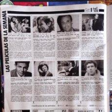 Coleccionismo de Revistas y Periódicos: CAPUCINE MYRNA LOY ANA OBREGON JESSICA LANGE HARRY BELAFONTE. Lote 269114318