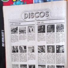 Coleccionismo de Revistas y Periódicos: LAS DEBLAS HEIDI OLIVIA NEWTON JOHN PACO DE LUCIA ANTONIO MACHIN. Lote 270410133