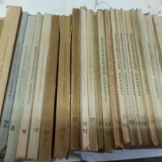 Coleccionismo de Revistas y Periódicos: REVISTA CUADERNOS HISPANOAMÉRICANOS, LOTE DE 25 REVISTAS ENTRE LOS NÚMEROS 2 Y 40. 1948-1953.. Lote 273125883