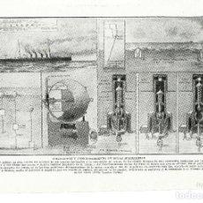 Coleccionismo de Revistas y Periódicos: COLOCACION Y FUNCIONAMENTO DE MINAS SUBMARINAS 1914 HOJA REVISTA. Lote 279424523
